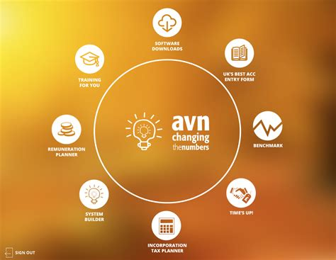 What's New From AVN | AVN For Accountants