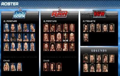 WWE Smackdown Vs Raw 2008 Game For PC Full Version – PC
