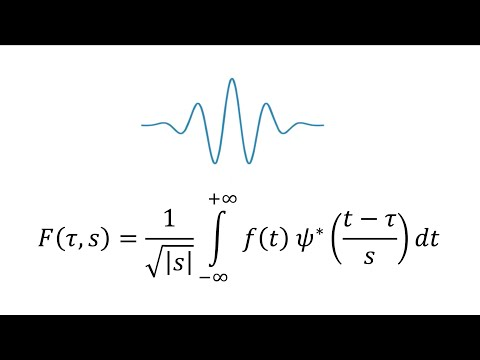 Continuous wavelet transform (CWT) scalogram of the signal
